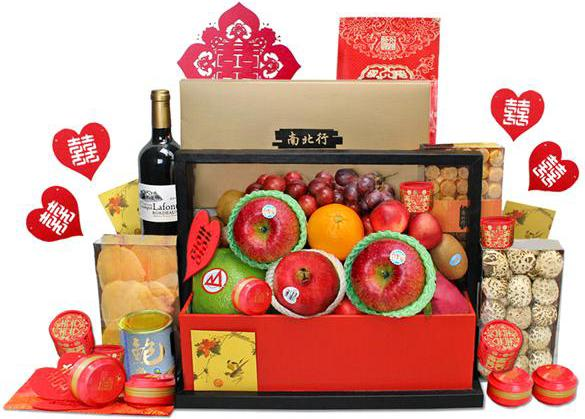 Chinese Wedding Gift Money Amount: Betrothal Gifts Meaning